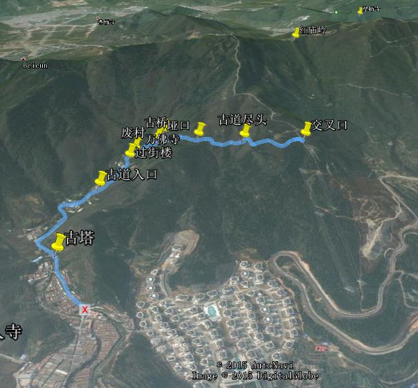 麻潭古道路线图